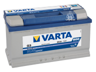 Automotive Battery Free PNG Image Download 26